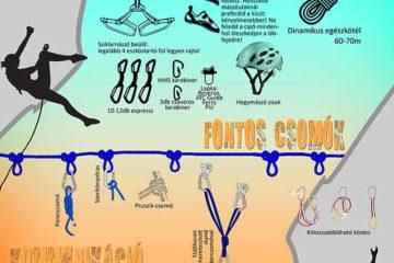 Sziklamászó alapismeretek - alapfokú sziklamászó tanfolyam