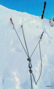 Téli magashegyi tanfolyam haladó - kötéltechnika